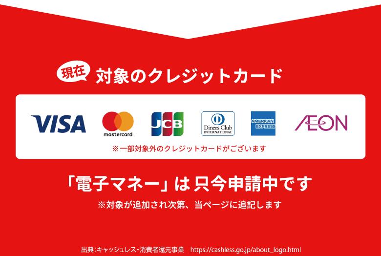 対象クレジットカードはvisa、mastercard、JCB、DinersClub、AmericanExpress、イオン